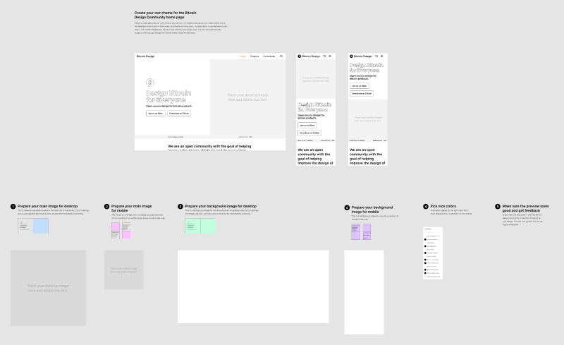 Preview of the Figma file with the home page banner template